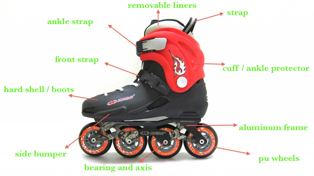 Inline Skates – Buying Guide